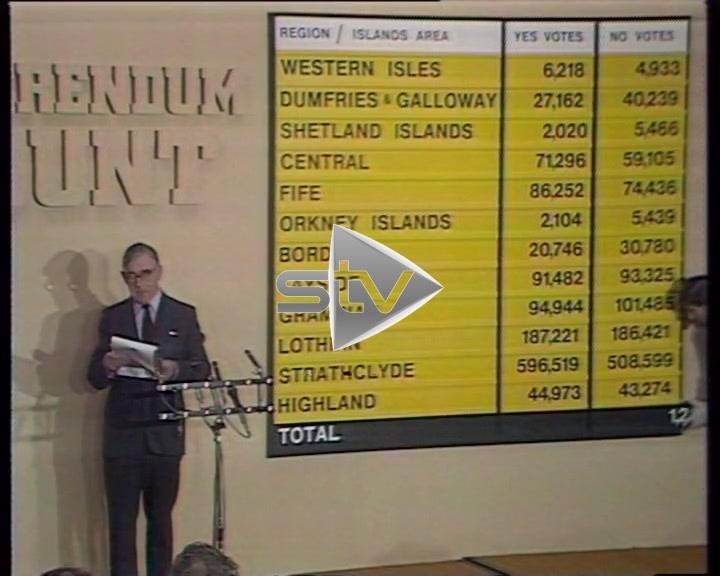 Devolution Referendum Results 1979